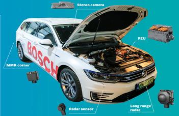Magyar mérnökök fejlesztik a jövő önjáró autóit