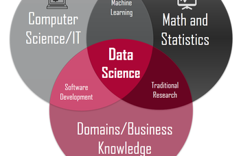 Data Science in Computer Science MSc